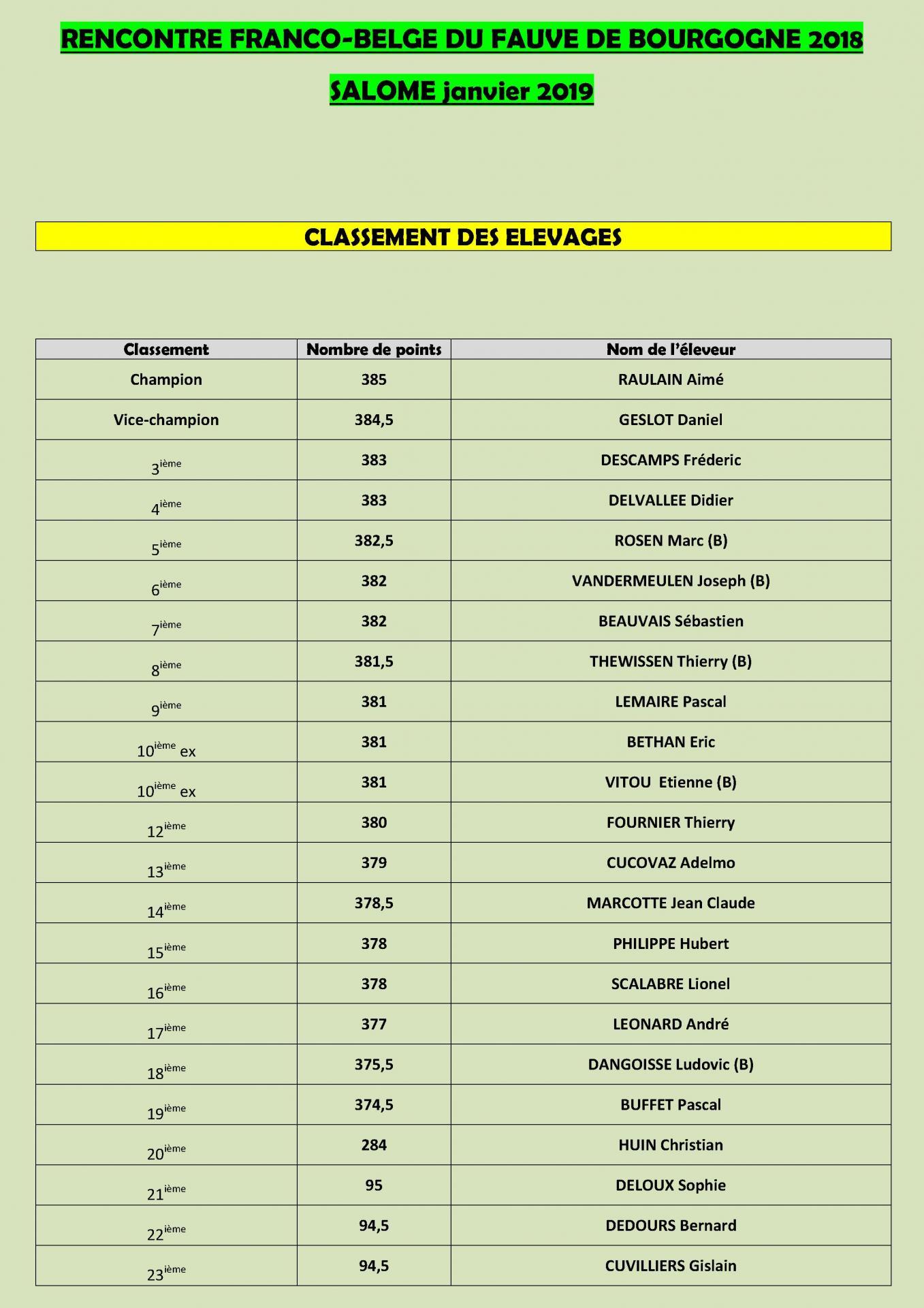 Rencontre franco belge salome 2018 elevages pour le site 1