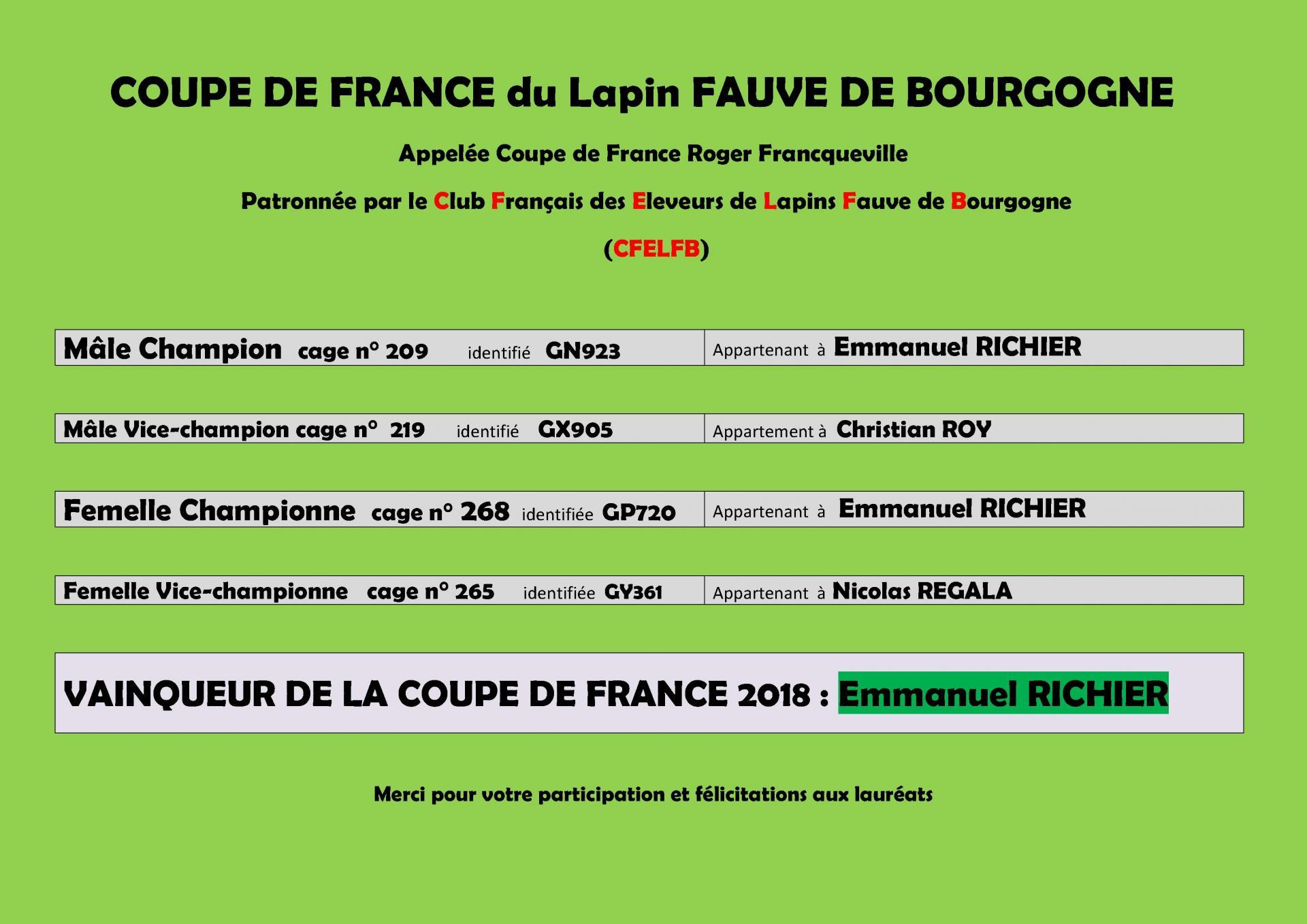 Resultats coupe de france du lapin fauve de bourgogne 2018