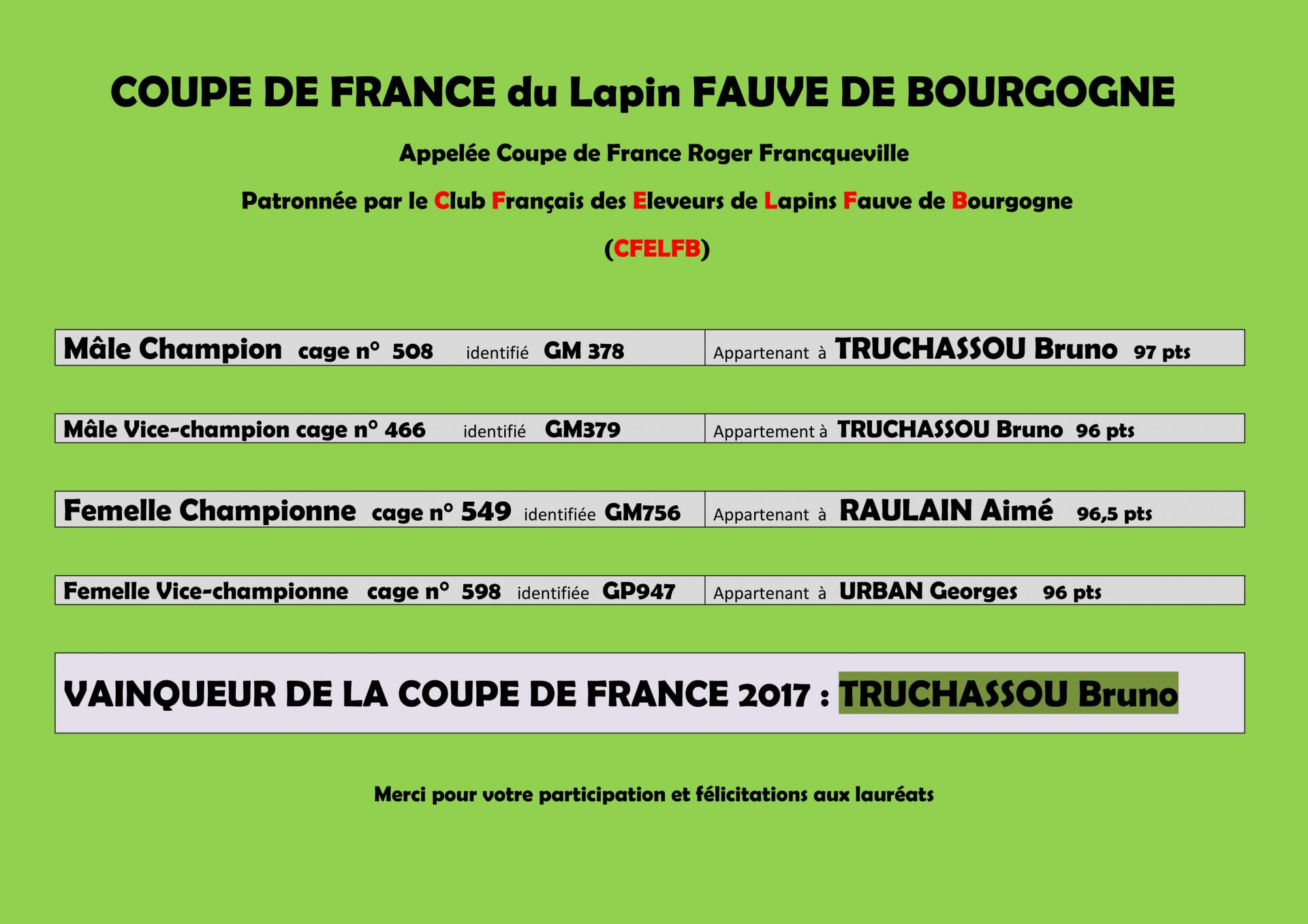 Resultats coupe de france du lapin fauve de bourgogne modifie 1